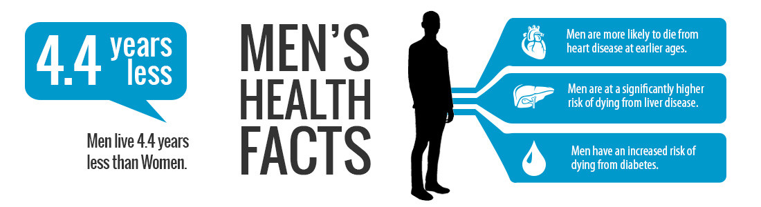 health-facts-1